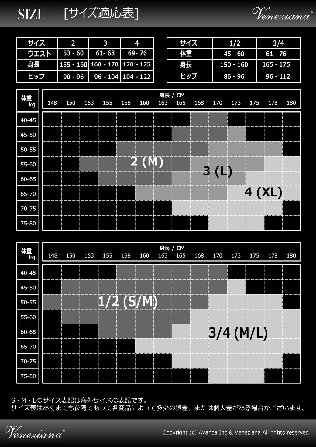 ストッキング・タイツ、サイズ表